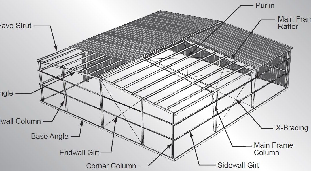 What are Pre-engineered buildings?