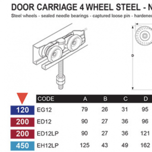 4 Wheel Carriage - Sliding door system – Eltrak - ED12