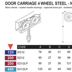 4 Wheel Carriage - Sliding door system – Eltrak - EH12LP
