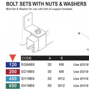 Bolt Set with Nuts & Washers - Sliding door system – Eltrak - ED19BS
