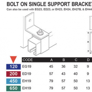 Support Bracket – Bolt on single - Sliding door system – Eltrak - ED19