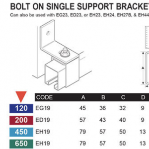 Support Bracket – Bolt on single - Sliding door system – Eltrak - EG19